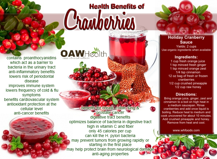 Health Benefits Of All Natural Cranberry Juice