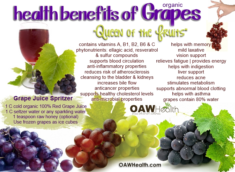 health benefits of organic grapes