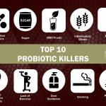 Top 10 Probiotic Destroyers